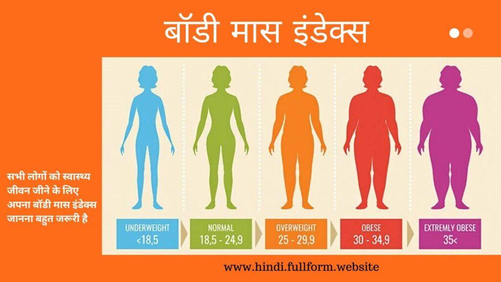 Body mass Index in Hindi