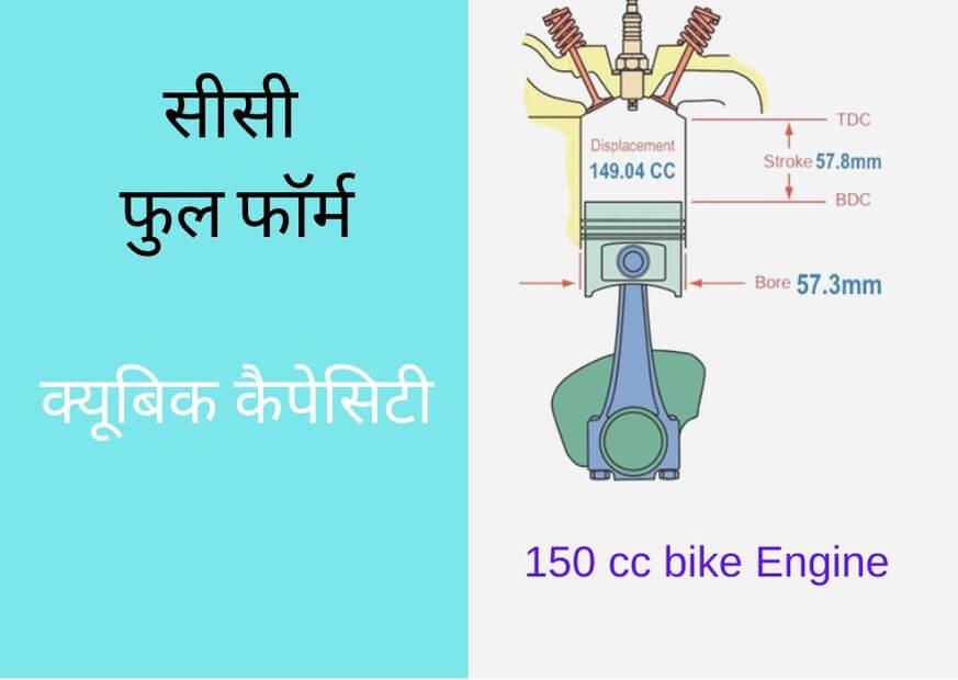 CC full form in Hindi