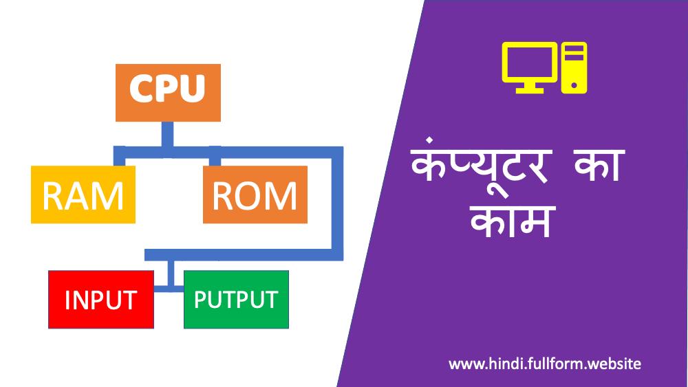 computer working in Hindi